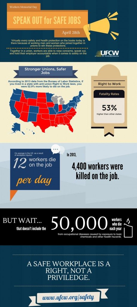 Worker-Memorial-Day-Infographic-458x1024